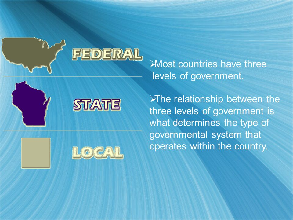  Most countries have three levels of government.  The relationship between the three levels of government is what determines the type of governmenta