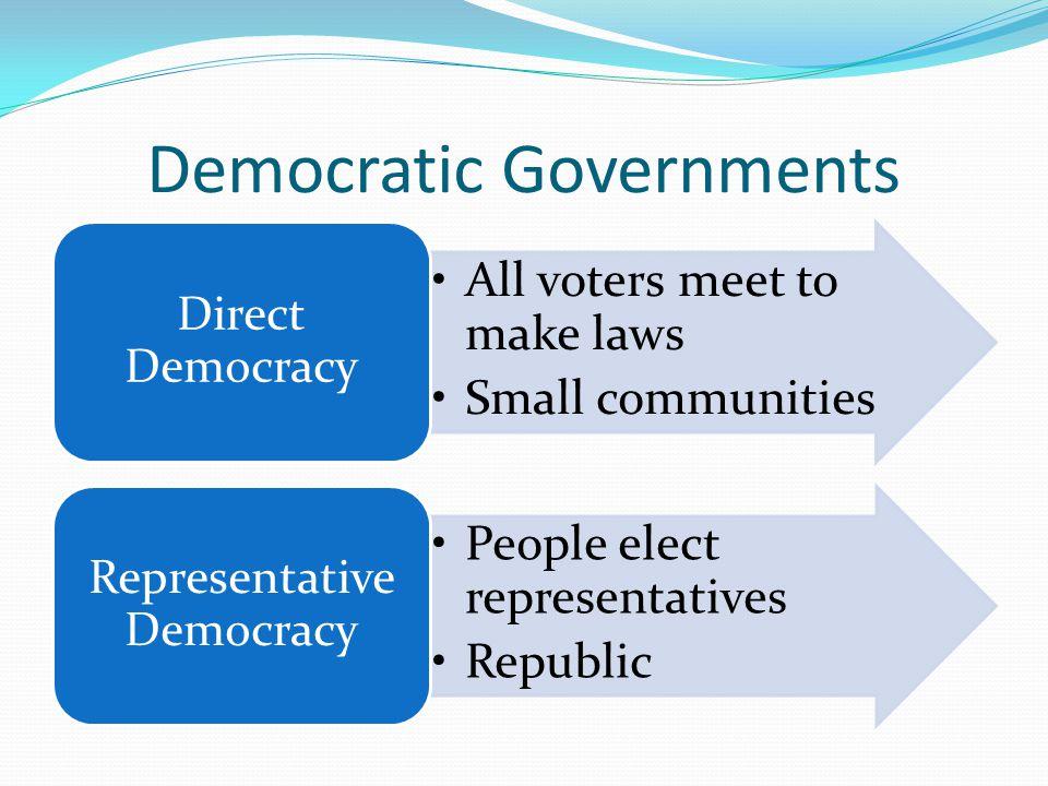 Democratic Governments All voters meet to make laws Small communities Direct Democracy People elect representatives Republic Representative Democracy