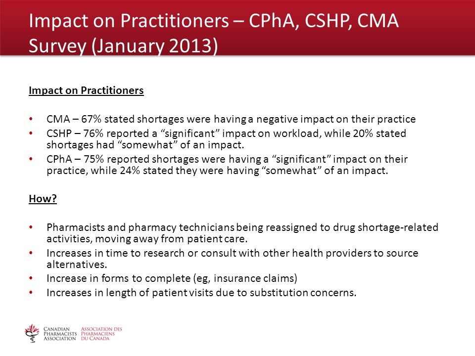 Impact on Practitioners CMA – 67% stated shortages were having a negative impact on their practice CSHP – 76% reported a significant impact on workload, while 20% stated shortages had somewhat of an impact.