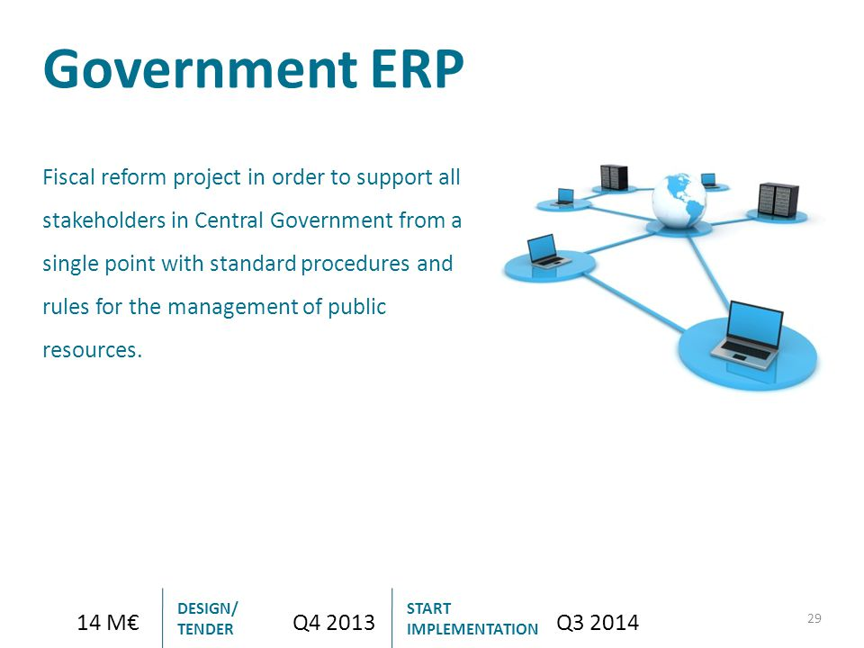 Government ERP 29 14 M€Q4 2013 Q3 2014 Fiscal reform project in order to support all stakeholders in Central Government from a single point with stand