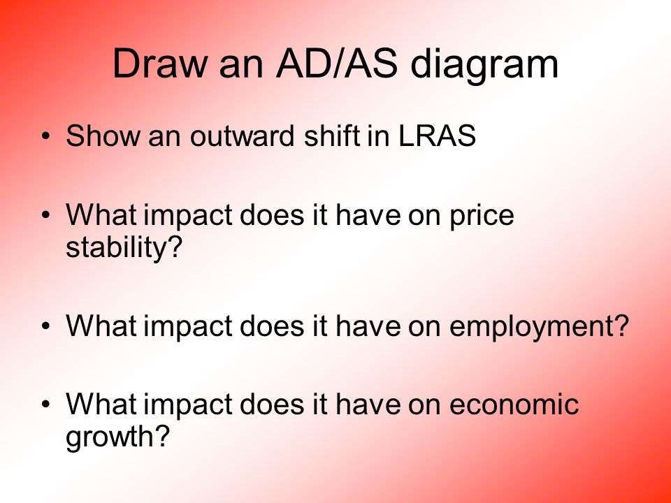 Draw an AD/AS diagram Show an outward shift in LRAS What impact does it have on price stability.