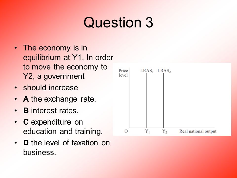 Question 3 The economy is in equilibrium at Y1.