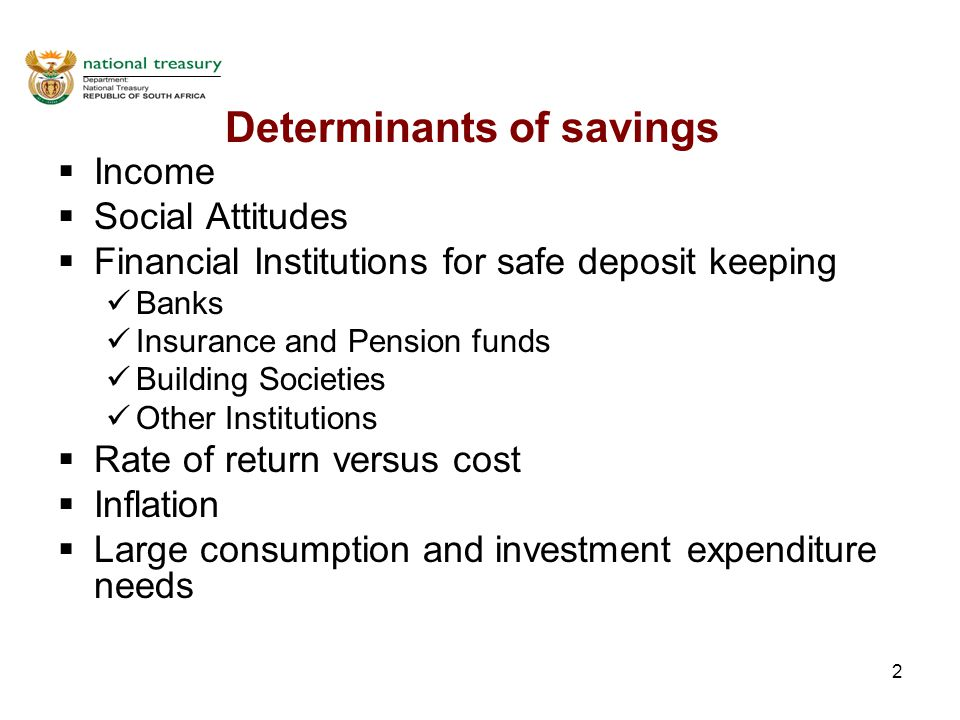 2 Determinants of savings  Income  Social Attitudes  Financial Institutions for safe deposit keeping Banks Insurance and Pension funds Building Soc