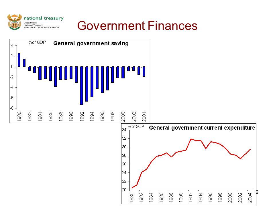 32 Government Finances
