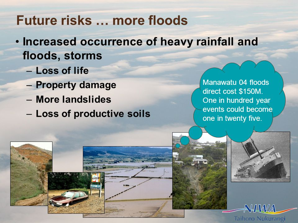 Future risks … more floods Increased occurrence of heavy rainfall and floods, storms –Loss of life –Property damage –More landslides –Loss of productive soils Manawatu 04 floods direct cost $150M.