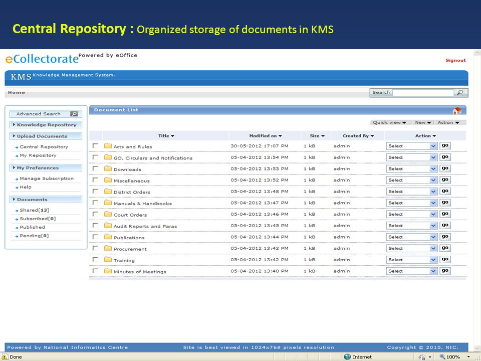 Central Repository : Organized storage of documents in KMS