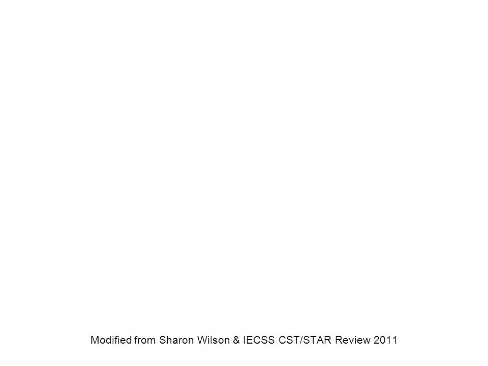 Modified from Sharon Wilson & IECSS CST/STAR Review 2011