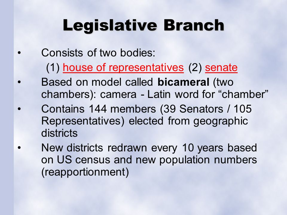 Legislative Branch Consists of two bodies: (1) house of representatives (2) senatehouse of representativessenate Based on model called bicameral (two