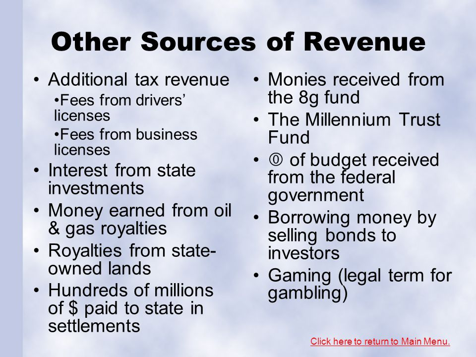 Other Sources of Revenue Additional tax revenue Fees from drivers' licenses Fees from business licenses Interest from state investments Money earned f