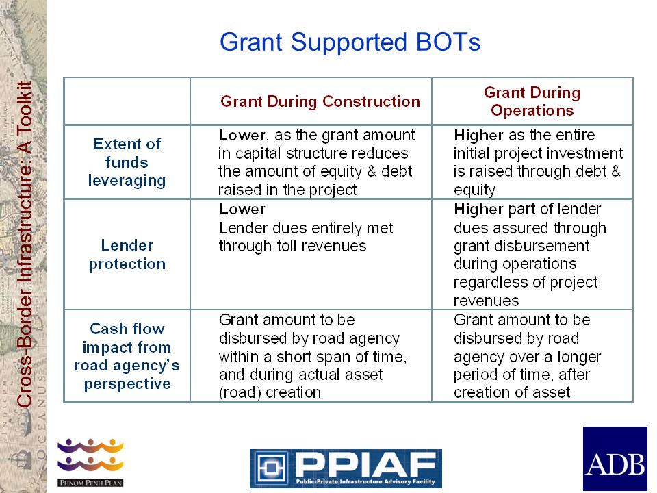 Cross-Border Infrastructure: A Toolkit Grant Supported BOTs