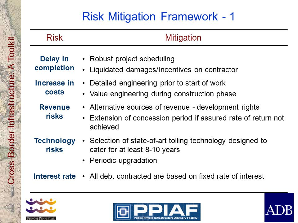 Cross-Border Infrastructure: A Toolkit Risk Mitigation Framework - 1 RiskMitigation Delay in completion Robust project scheduling Liquidated damages/Incentives on contractor Increase in costs Detailed engineering prior to start of work Value engineering during construction phase Revenue risks Alternative sources of revenue - development rights Extension of concession period if assured rate of return not achieved Technology risks Selection of state-of-art tolling technology designed to cater for at least 8-10 years Periodic upgradation Interest rateAll debt contracted are based on fixed rate of interest