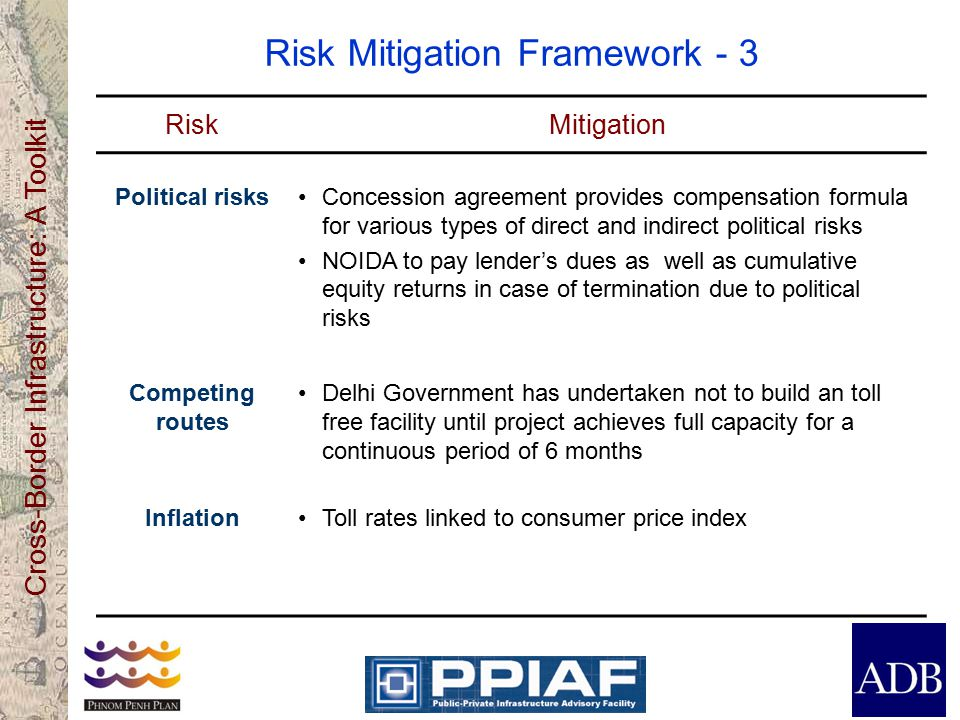 Cross-Border Infrastructure: A Toolkit Risk Mitigation Framework - 3 RiskMitigation Political risksConcession agreement provides compensation formula for various types of direct and indirect political risks NOIDA to pay lender's dues as well as cumulative equity returns in case of termination due to political risks Competing routes Delhi Government has undertaken not to build an toll free facility until project achieves full capacity for a continuous period of 6 months InflationToll rates linked to consumer price index
