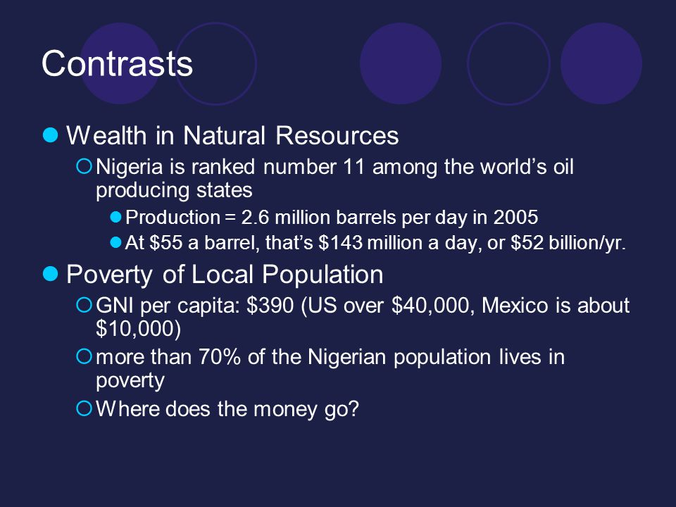 Contrasts Wealth in Natural Resources  Nigeria is ranked number 11 among the world's oil producing states Production = 2.6 million barrels per day in 2005 At $55 a barrel, that's $143 million a day, or $52 billion/yr.