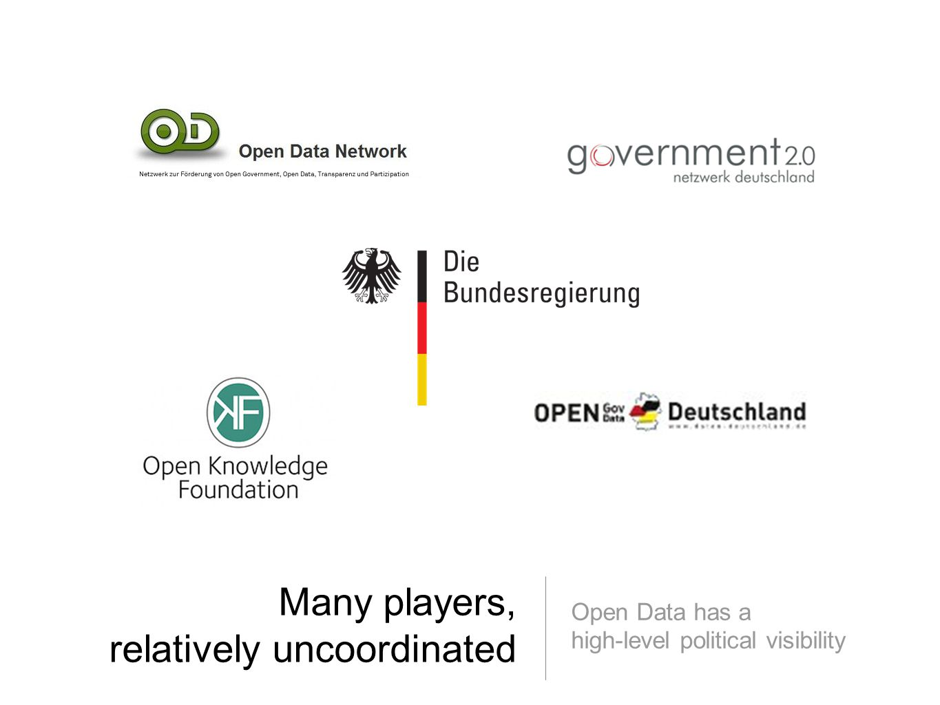 Many players, relatively uncoordinated Open Data has a high-level political visibility