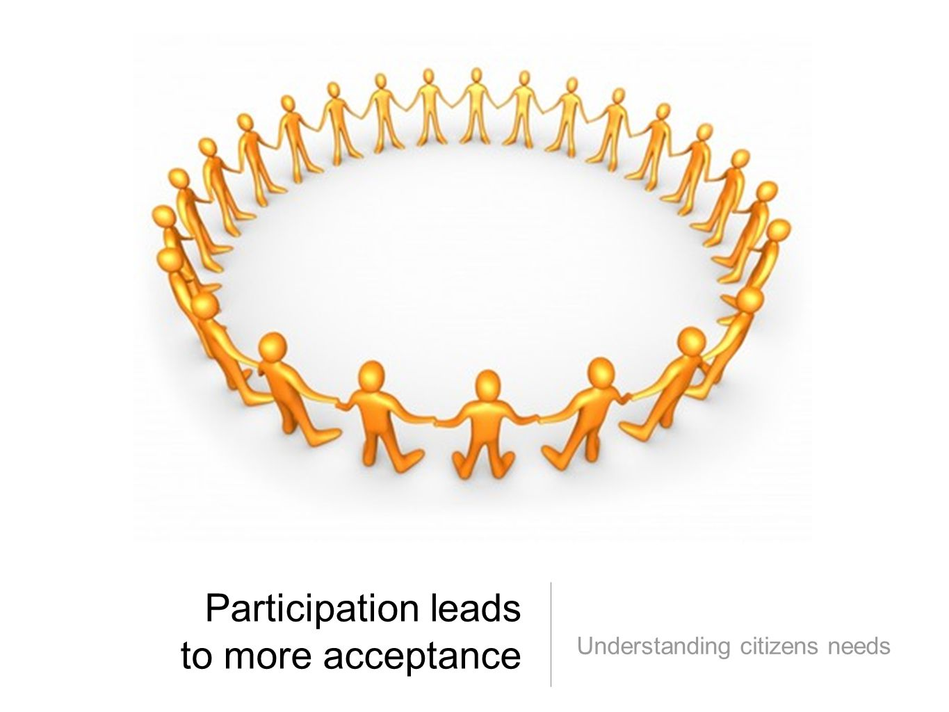 Participation leads to more acceptance Understanding citizens needs
