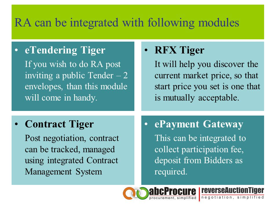 RA can be integrated with following modules eTendering Tiger If you wish to do RA post inviting a public Tender – 2 envelopes, than this module will c