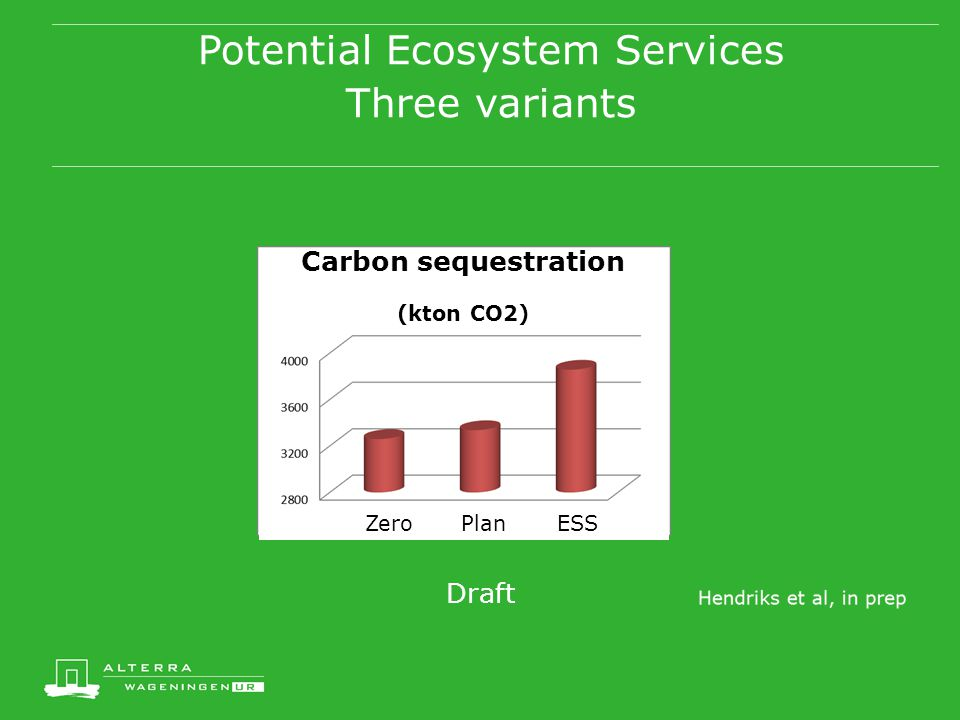 Potential Ecosystem Services Three variants Carbon sequestration (kton CO2) ZeroPlanESS Draft