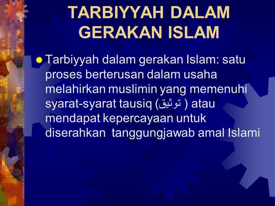 TARBIYYAH DALAM GERAKAN ISLAM  Tarbiyyah dalam gerakan Islam: satu proses berterusan dalam usaha melahirkan muslimin yang memenuhi syarat-syarat taus