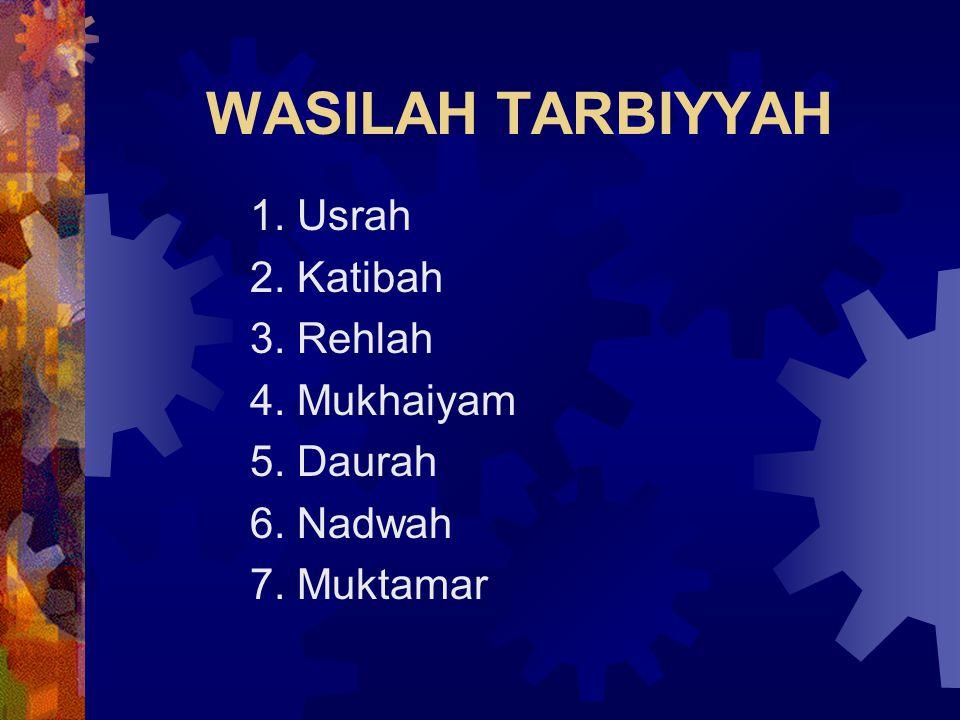 WASILAH TARBIYYAH 1. Usrah 2. Katibah 3. Rehlah 4. Mukhaiyam 5. Daurah 6. Nadwah 7. Muktamar