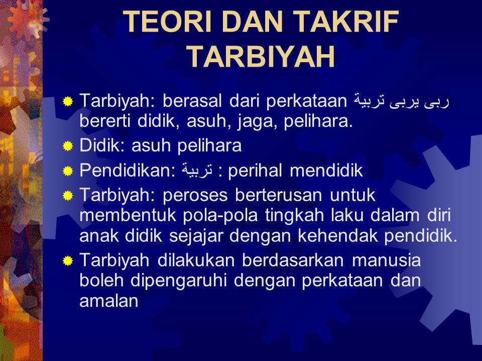 TEORI DAN TAKRIF TARBIYAH  Tarbiyah: berasal dari perkataan ربى يربى تربية bererti didik, asuh, jaga, pelihara.  Didik: asuh pelihara  Pendidikan: