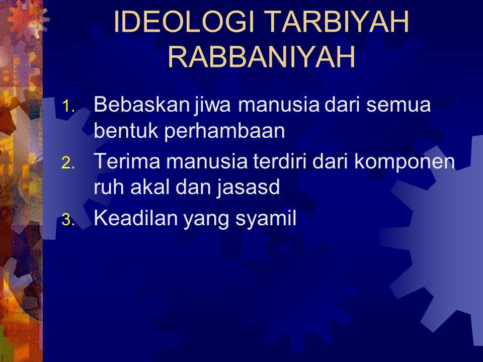 IDEOLOGI TARBIYAH RABBANIYAH 1. Bebaskan jiwa manusia dari semua bentuk perhambaan 2. Terima manusia terdiri dari komponen ruh akal dan jasasd 3. Kead