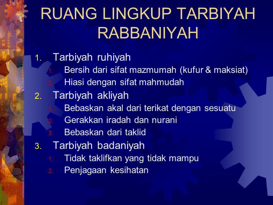 RUANG LINGKUP TARBIYAH RABBANIYAH 1. Tarbiyah ruhiyah 1. Bersih dari sifat mazmumah (kufur & maksiat) 2. Hiasi dengan sifat mahmudah 2. Tarbiyah akliy