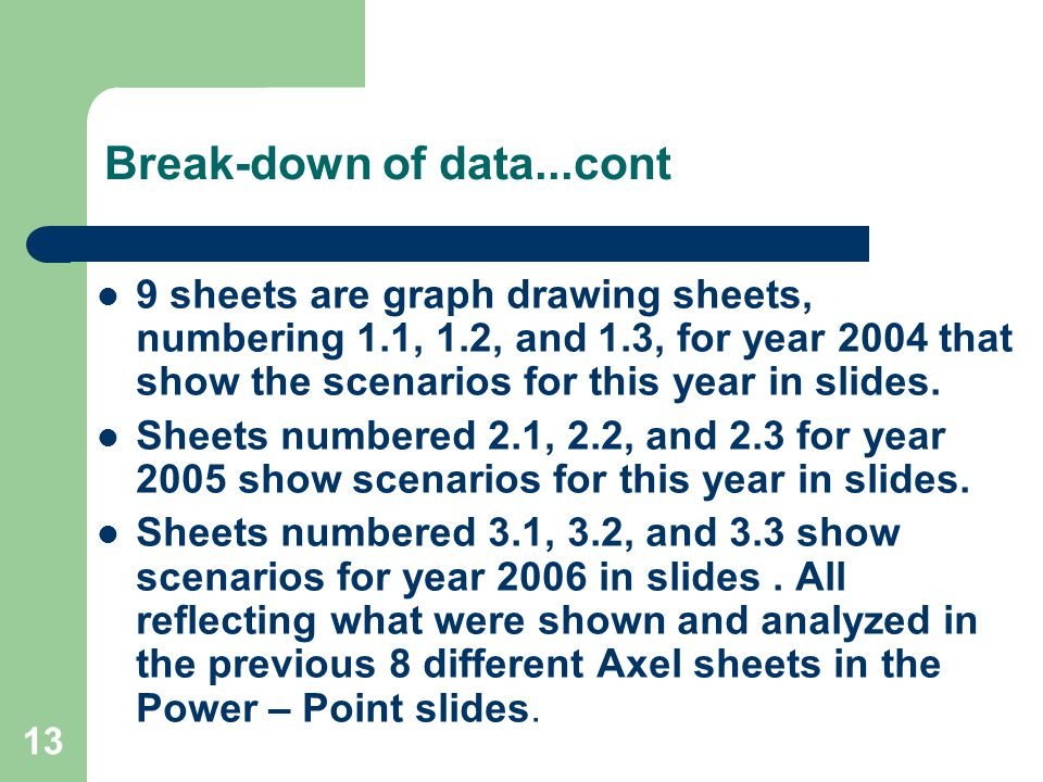 13 Break-down of data...cont 9 sheets are graph drawing sheets, numbering 1.1, 1.2, and 1.3, for year 2004 that show the scenarios for this year in slides.