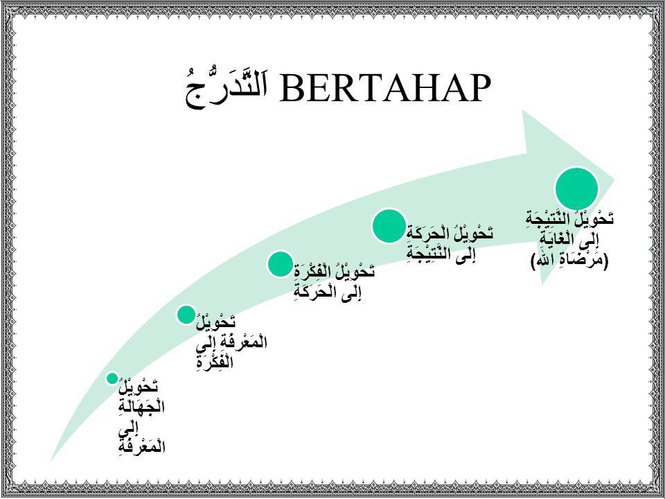 Tuntutan 3: Tunduk pada Hukum-hukumnya Al-Qur'an adalah hukum yang paling adil –Tidak dipengaruhi oleh rasa sayang (6:152) –Tidak dipengaruhi oleh rasa benci (5:8) –Meskipun kepada diri sendiri (4:135) Hukumnya tidak kontradiktif (4:82) Hukumnya paling lengkap (6:38) Hukumnya sesuai dengan fitrah manusia (73:20, 4:101-102)