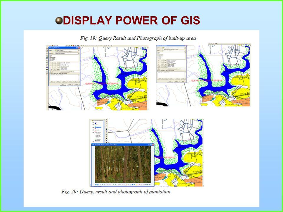 DISPLAY POWER OF GIS