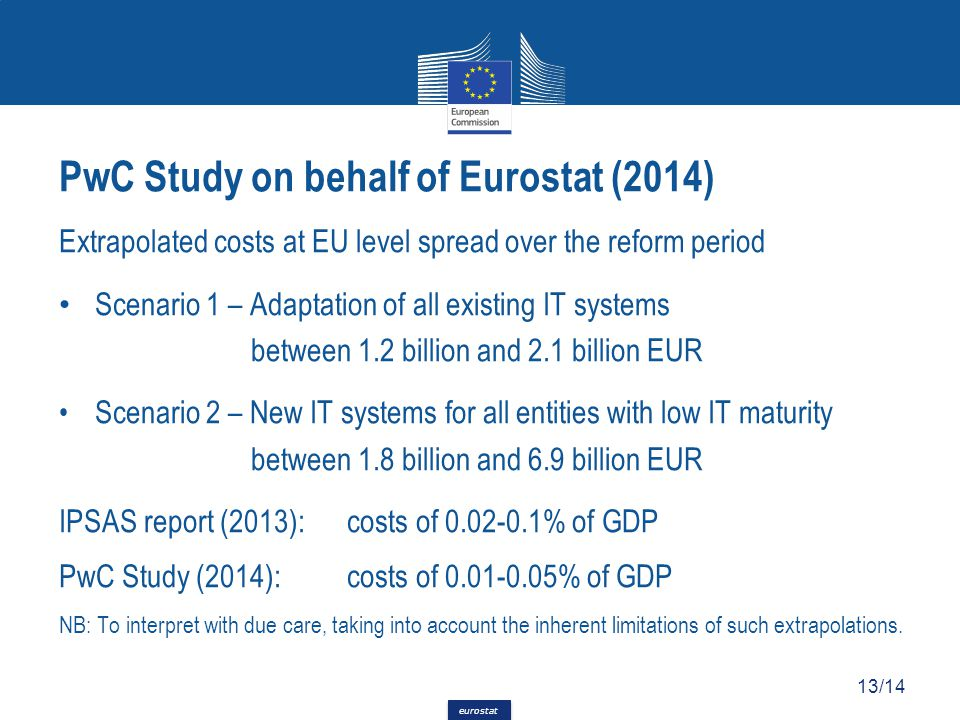 eurostat PwC Study on behalf of Eurostat (2014) 13/14 Extrapolated costs at EU level spread over the reform period Scenario 1 – Adaptation of all exis