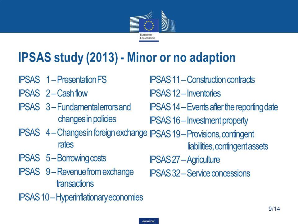 eurostat IPSAS 1 – Presentation FS IPSAS 2 – Cash flow IPSAS 3 – Fundamental errors and changes in policies IPSAS 4 – Changes in foreign exchange rate