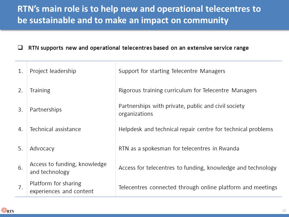  RTN supports new and operational telecentres based on an extensive service range RTN's main role is to help new and operational telecentres to be su