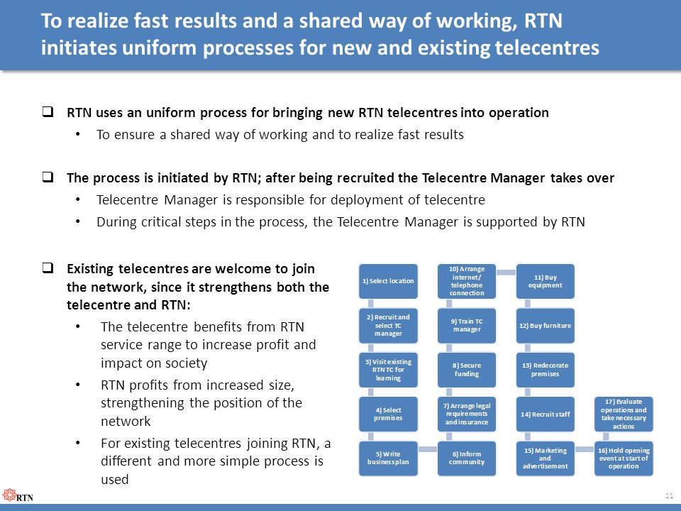 To realize fast results and a shared way of working, RTN initiates uniform processes for new and existing telecentres  RTN uses an uniform process fo