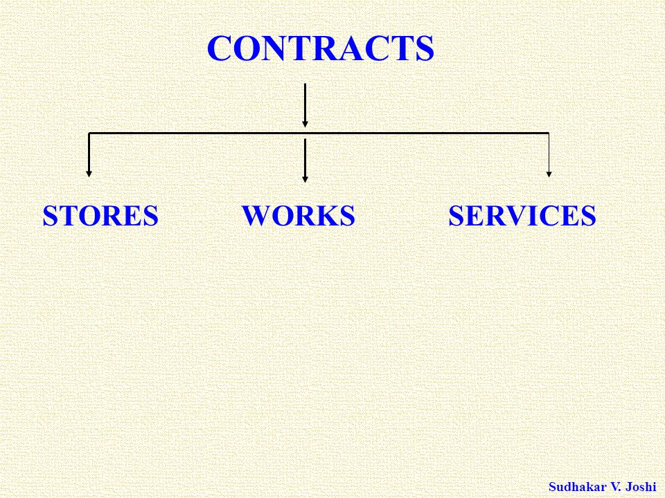 Sudhakar V. Joshi STORES WORKS SERVICES CONTRACTS