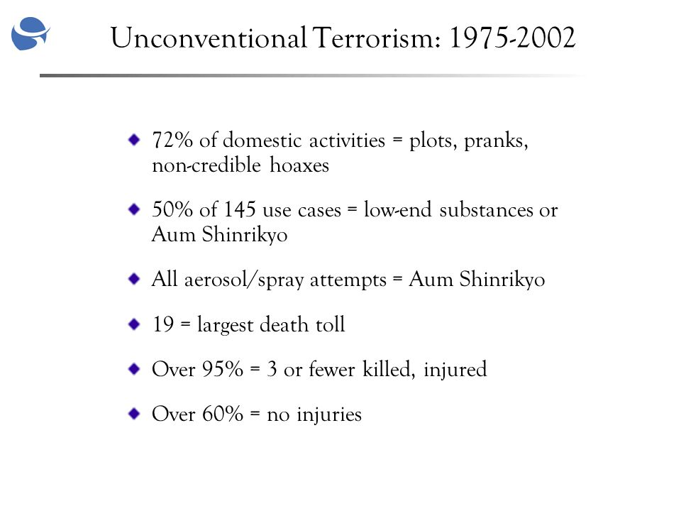 Unconventional Terrorism: 1975-2002 72% of domestic activities = plots, pranks, non-credible hoaxes 50% of 145 use cases = low-end substances or Aum Shinrikyo All aerosol/spray attempts = Aum Shinrikyo 19 = largest death toll Over 95% = 3 or fewer killed, injured Over 60% = no injuries