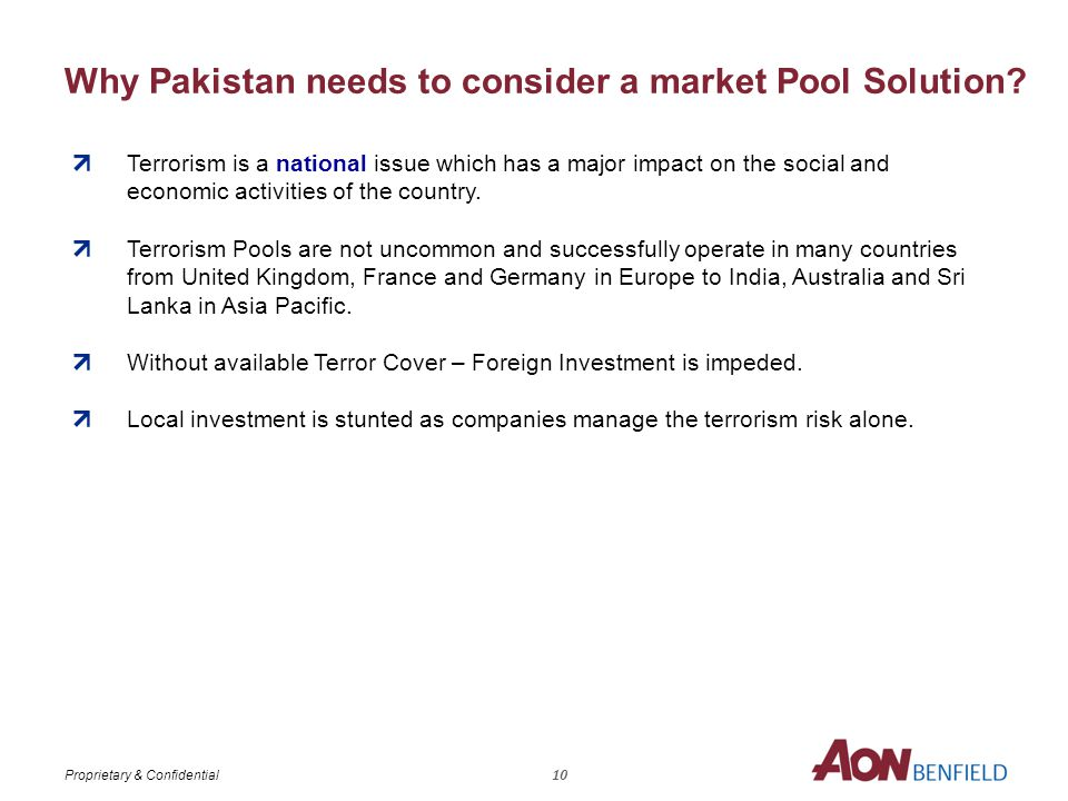 Proprietary & Confidential Why Pakistan needs to consider a market Pool Solution.