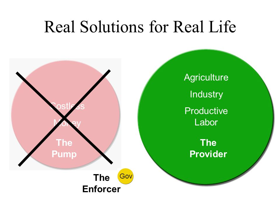 Real Solutions for Real Life Costless Money Gov The Enforcer Agriculture Industry Productive Labor The Provider The Pump