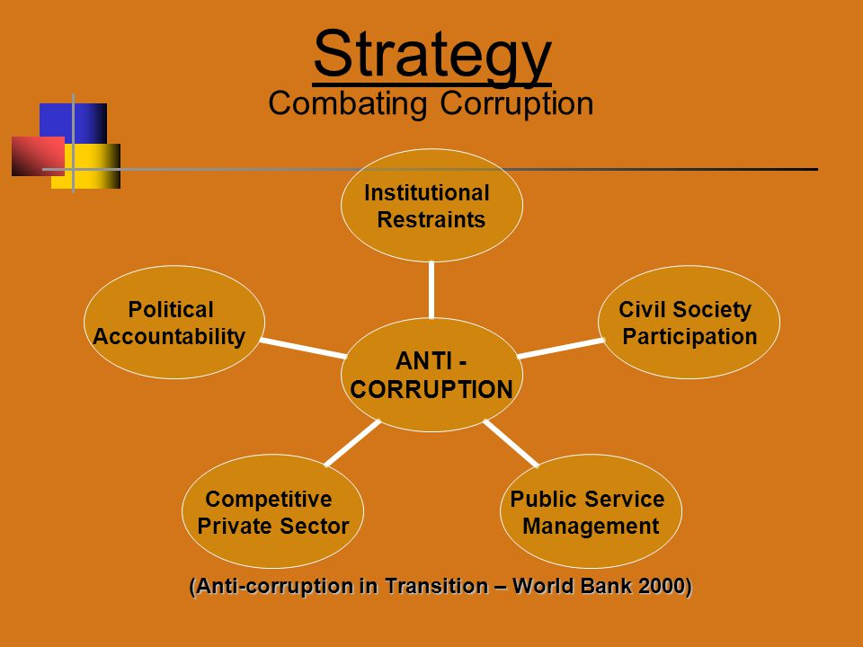 Strategy Combating Corruption (Anti-corruption in Transition – World Bank 2000)