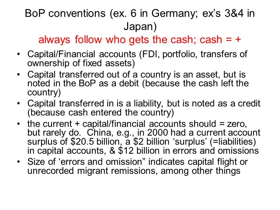 BoP conventions (ex.
