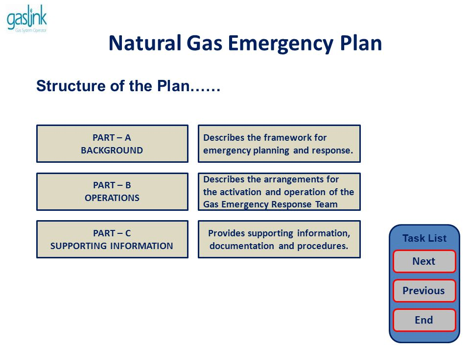 Natural Gas Emergency Plan SECTION A - Background…… Scope1.0 Purpose2.0 Governance3.0 Framework4.0 Task List Next Previous End Roles & Responsibilities 5.0