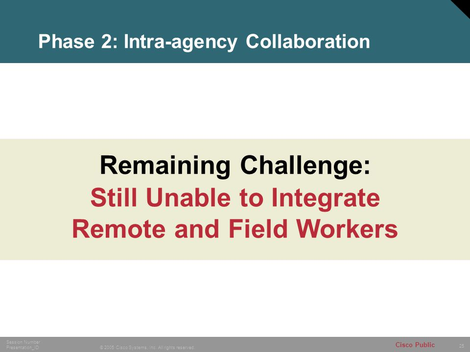 25 © 2005 Cisco Systems, Inc. All rights reserved. Session Number Presentation_ID Cisco Public Still Unable to Integrate Remote and Field Workers Rema
