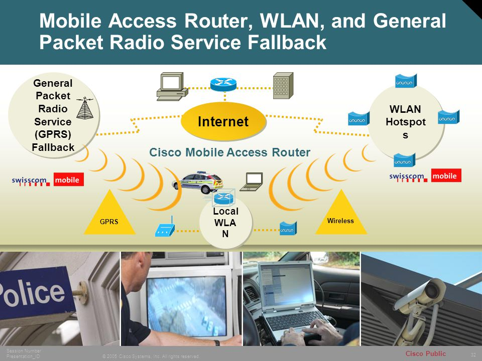 32 © 2005 Cisco Systems, Inc. All rights reserved. Session Number Presentation_ID Cisco Public WLAN Hotspot s General Packet Radio Service (GPRS) Fall