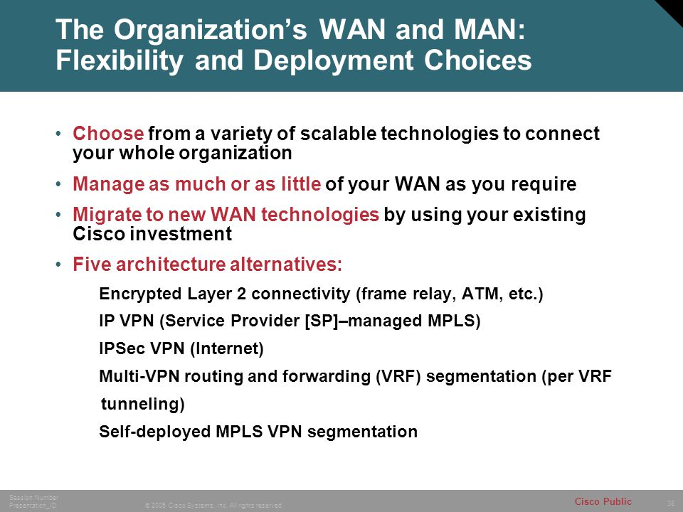 38 © 2005 Cisco Systems, Inc. All rights reserved. Session Number Presentation_ID Cisco Public The Organization's WAN and MAN: Flexibility and Deploym