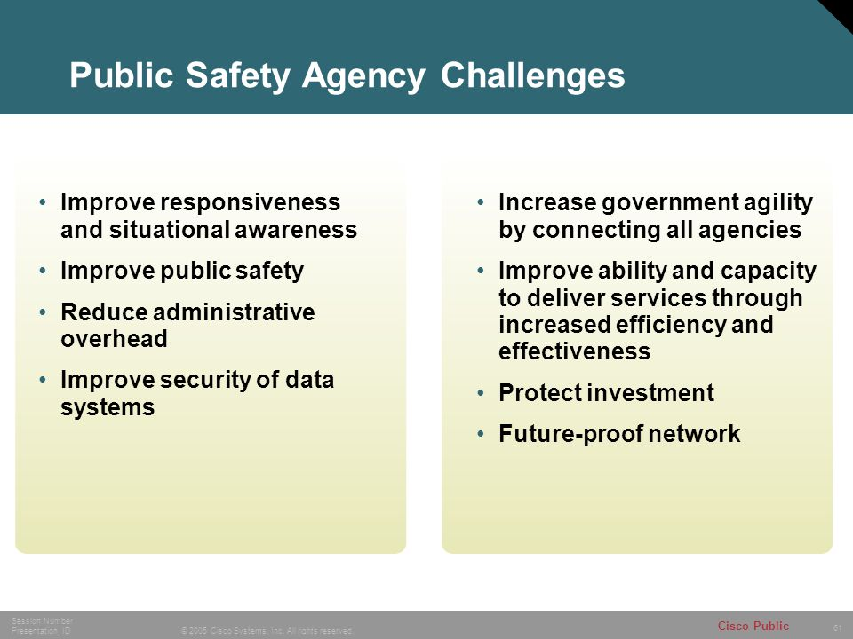 61 © 2005 Cisco Systems, Inc. All rights reserved. Session Number Presentation_ID Cisco Public Public Safety Agency Challenges Improve responsiveness