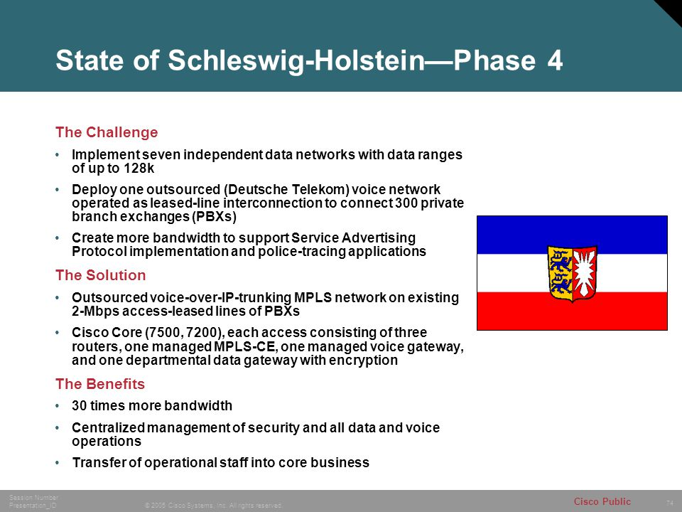 74 © 2005 Cisco Systems, Inc. All rights reserved. Session Number Presentation_ID Cisco Public State of Schleswig-Holstein—Phase 4 The Challenge Imple