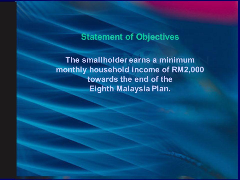 Motto RISDA..... leading the smallholders development.