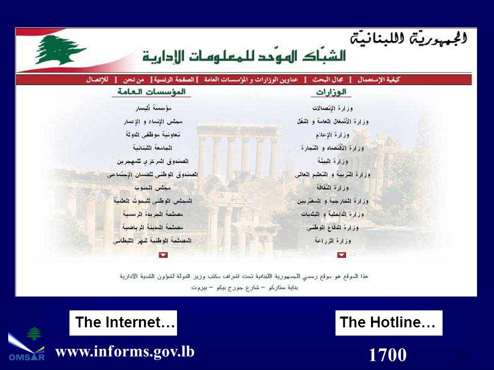 21 The Internet… www.informs.gov.lb The Hotline… 1700