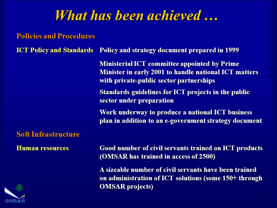 8 Policies and Procedures ICT Policy and StandardsPolicy and strategy document prepared in 1999 Ministerial ICT committee appointed by Prime Minister in early 2001 to handle national ICT matters with private-public sector partnerships Standards guidelines for ICT projects in the public sector under preparation What has been achieved … Work underway to produce a national ICT business plan in addition to an e-government strategy document Soft Infrastructure Human resourcesGood number of civil servants trained on ICT products (OMSAR has trained in access of 2500) A sizeable number of civil servants have been trained on administration of ICT solutions (some 150+ through OMSAR projects)