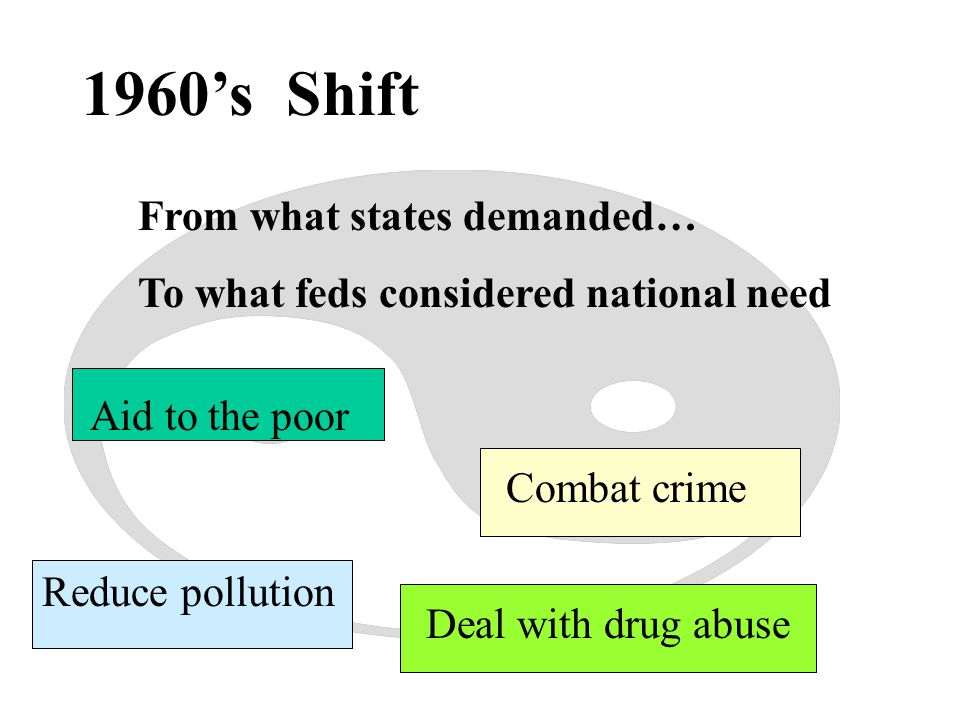 1960's Shift From what states demanded… To what feds considered national need Combat crime Reduce pollution Deal with drug abuse Aid to the poor