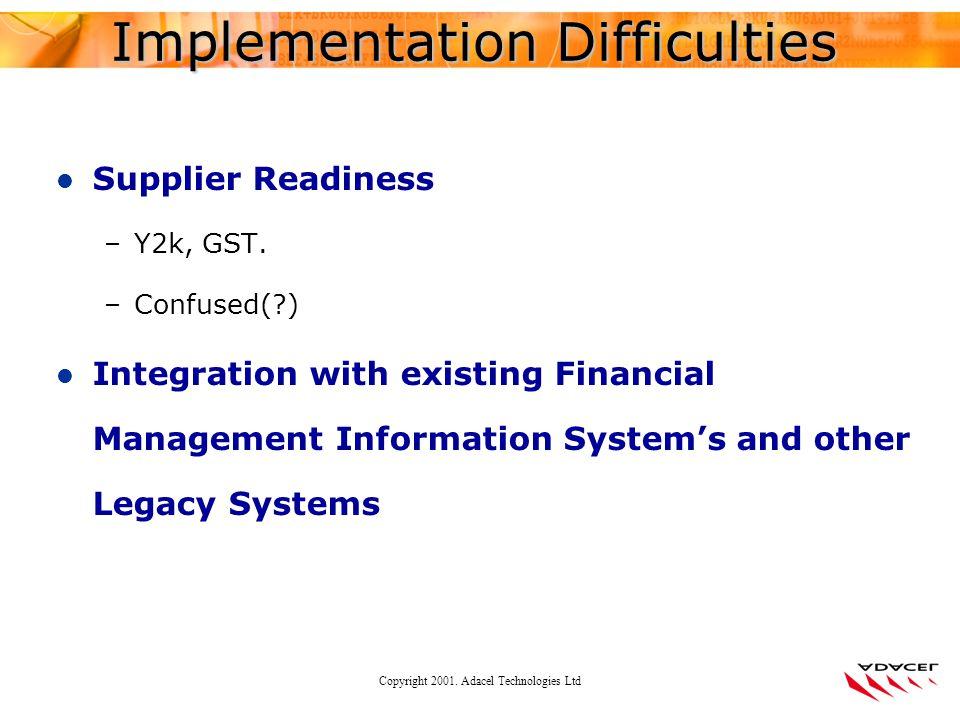 Copyright 2001. Adacel Technologies Ltd l Supplier Readiness –Y2k, GST.